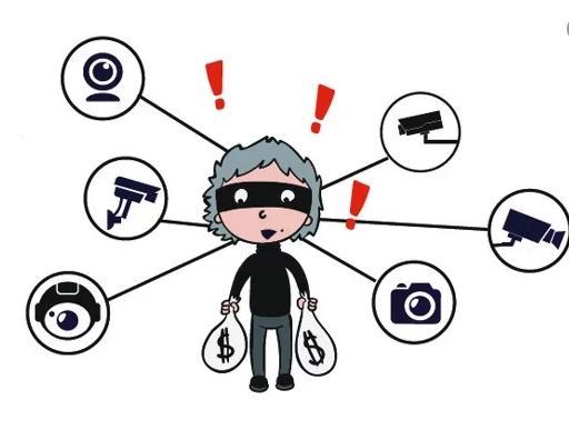 hệ thống báo trộm